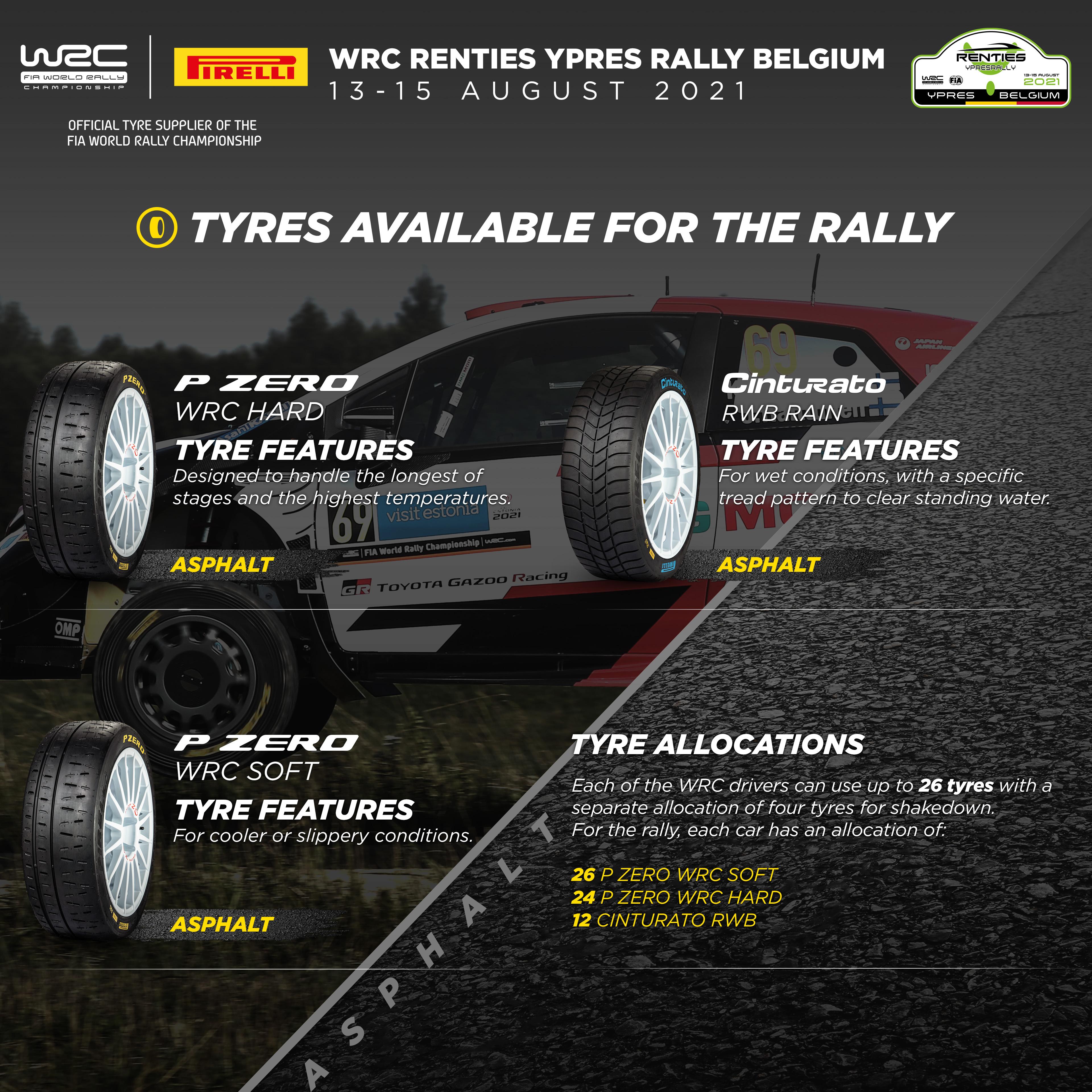 WRC: RENTIES Ypres Rally [13-15 Agosto] - Página 2 Pirelli-Graphic