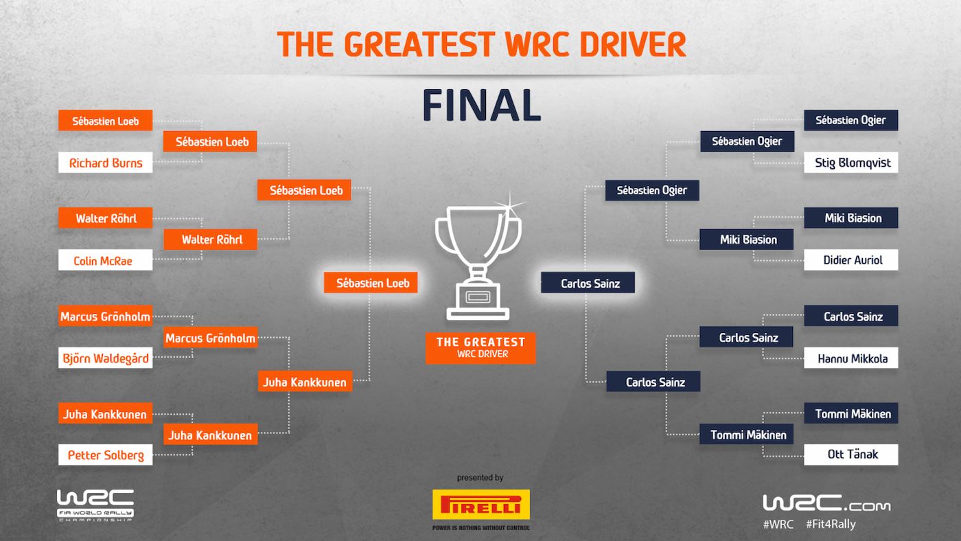 World Rally Championship: Temporada 2020 - Página 22 Bracket-16_9-FINAL_c7442_frz_1400x788