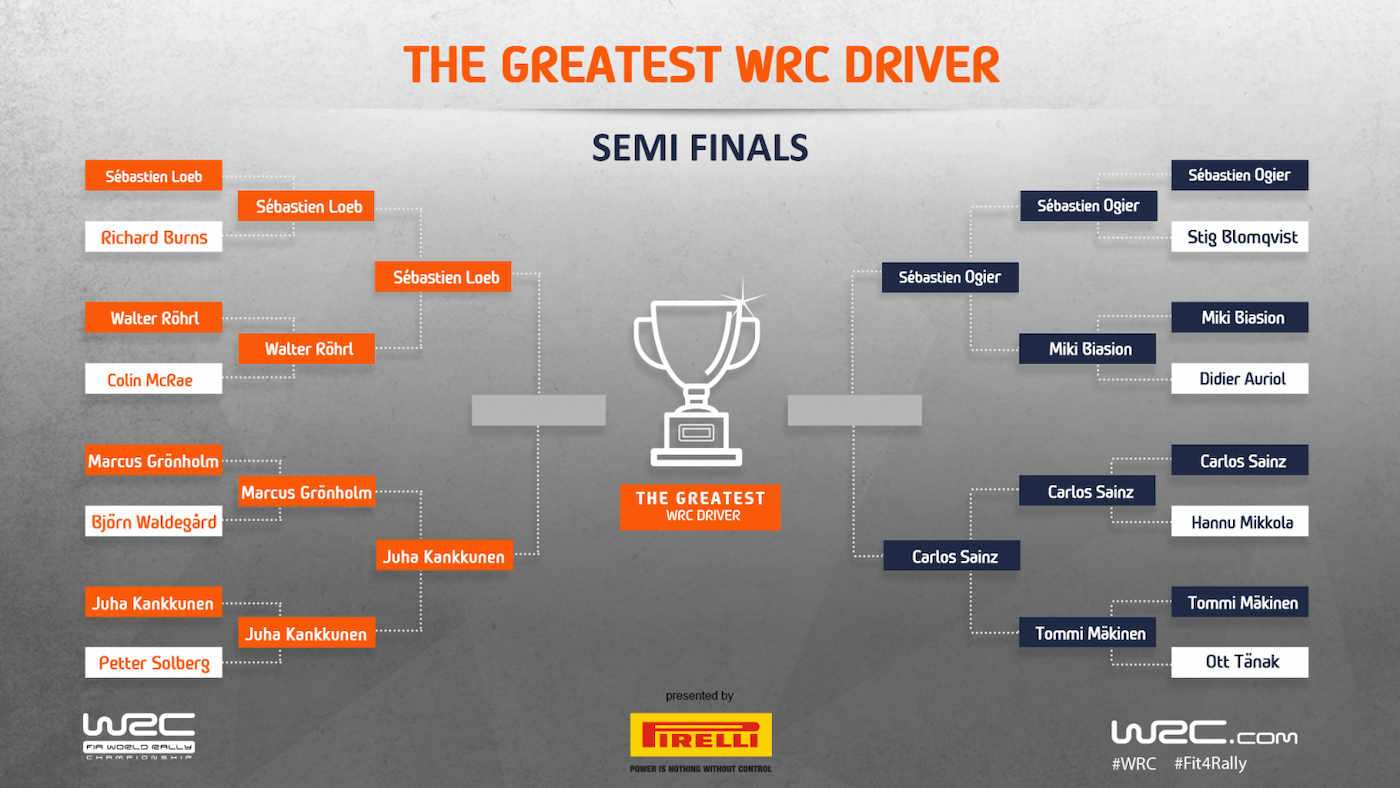 World Rally Championship: Temporada 2020 - Página 22 Greatest-Driver-Semi-Finals-Bracket_42595_frz_1400x788