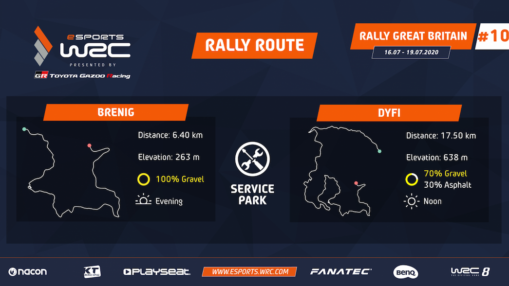 eSports WRC Championship Rd. 10 preview: Wales Rally GB