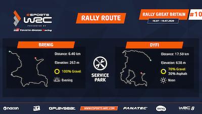 Previo eSports WRC Championship prueba 10: Rally de Gales GB