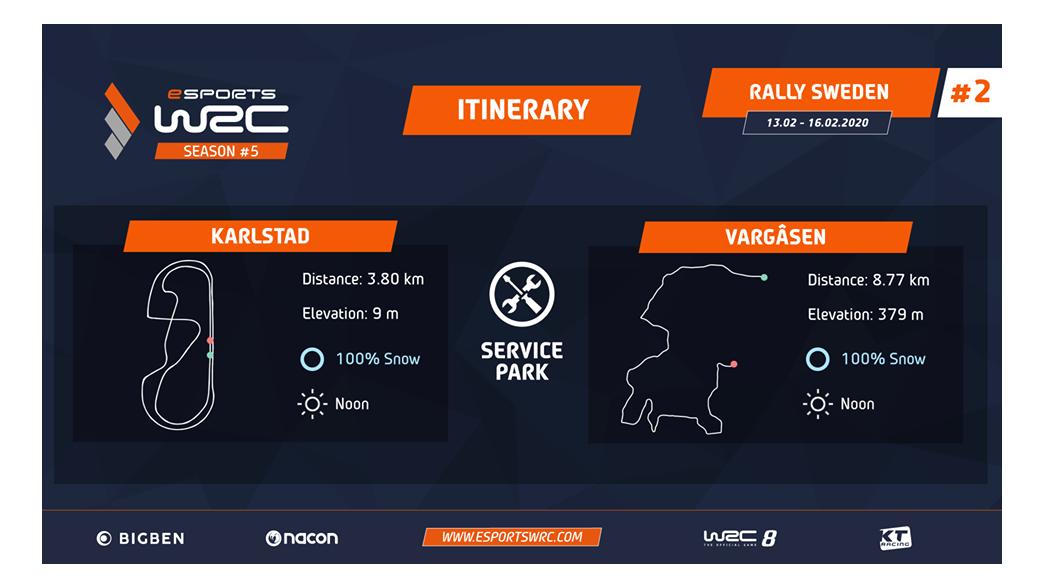 eSports Round 2: Rally Sweden