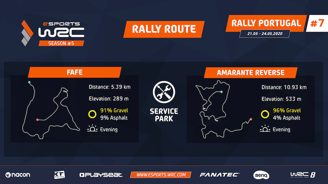 Previo 7ª Prueba eSports WRC: Portugal