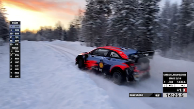 SUIVEZ L'ARCTIC RALLY FINLAND EN DIRECT