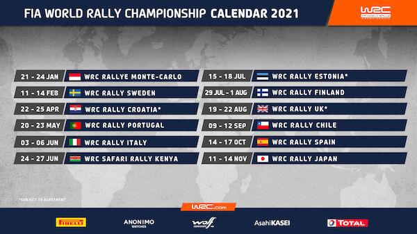 WRC.com® | Championnat du Monde des Rallyes | Site officiel
