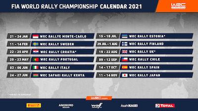 Calendrier WRC 2021