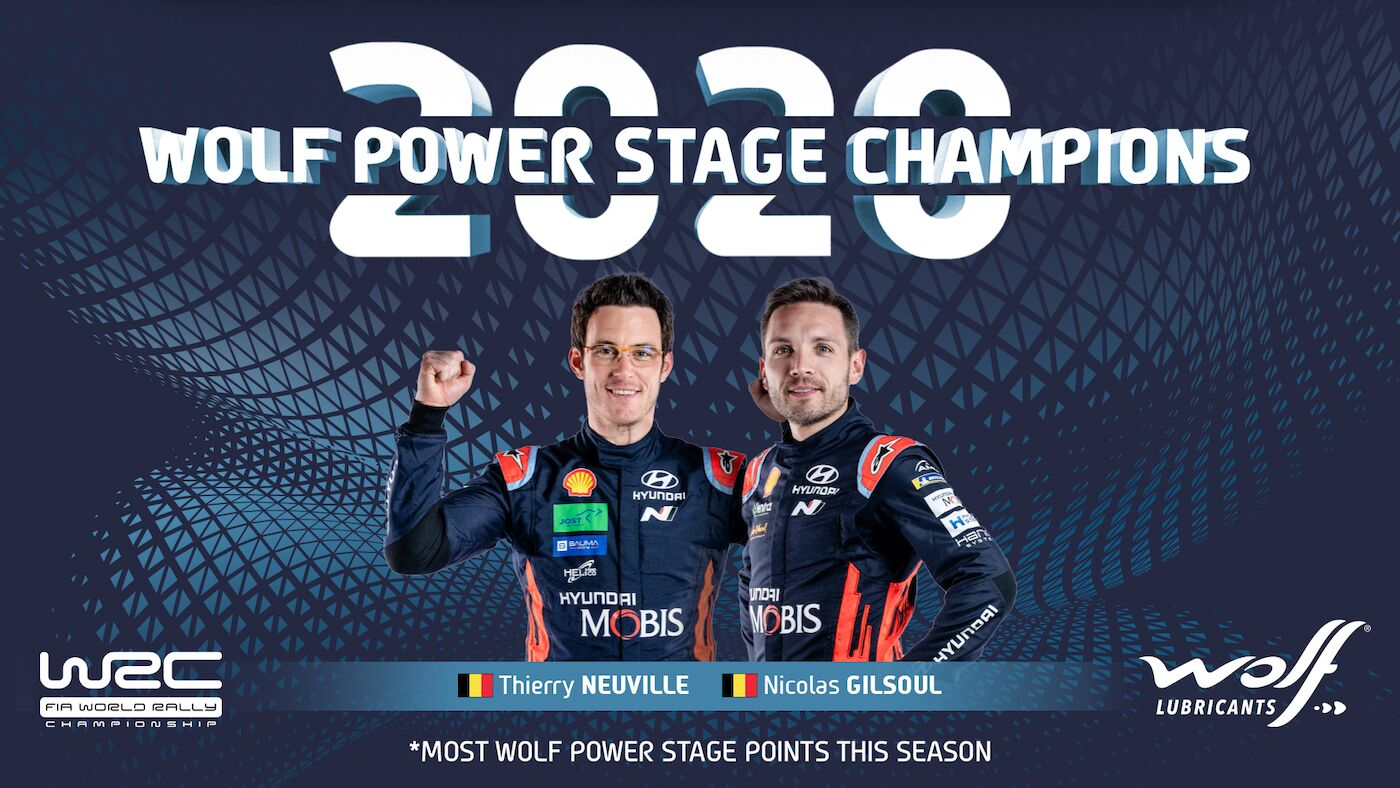 Wolf Power Stage Standings 2020